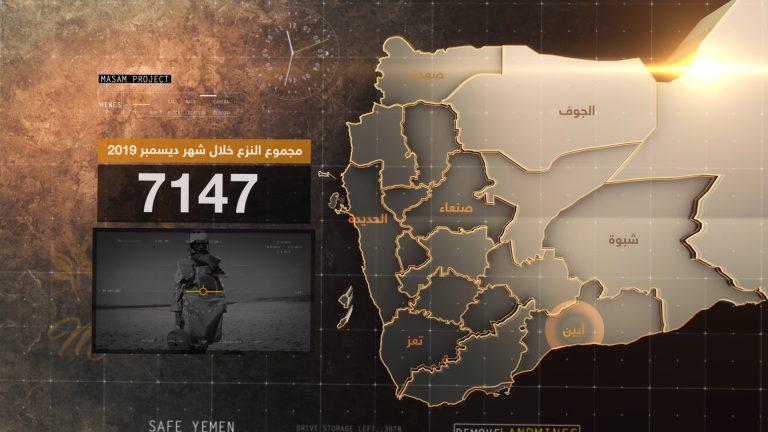 """""""مسام"""" يعلن عن نزع 7147 لغماً حوثياً خلال 3 أسابيع من ديسمبر الجاري"""